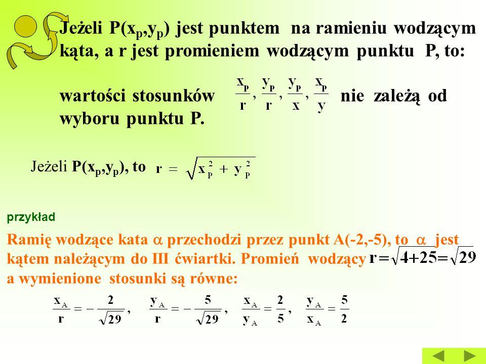 Jeżeli P(x p,y p ) jest punktem na ramieniu wodzącym kąta, a r jest promieniem wodzącym punktu P, to: wartości stosunków nie zależą od wyboru punktu P