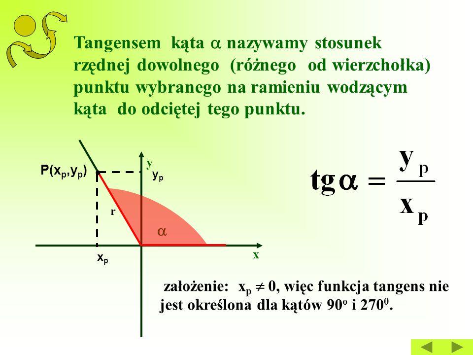 Tangensem kąta  nazywamy stosunek rzędnej dowolnego (różnego od wierzchołka) punktu wybranego na ramieniu wodzącym kąta do odciętej tego punktu. x y