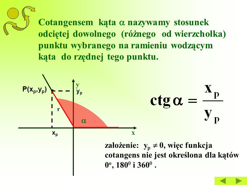 Cotangensem kąta  nazywamy stosunek odciętej dowolnego (różnego od wierzchołka) punktu wybranego na ramieniu wodzącym kąta do rzędnej tego punktu. x