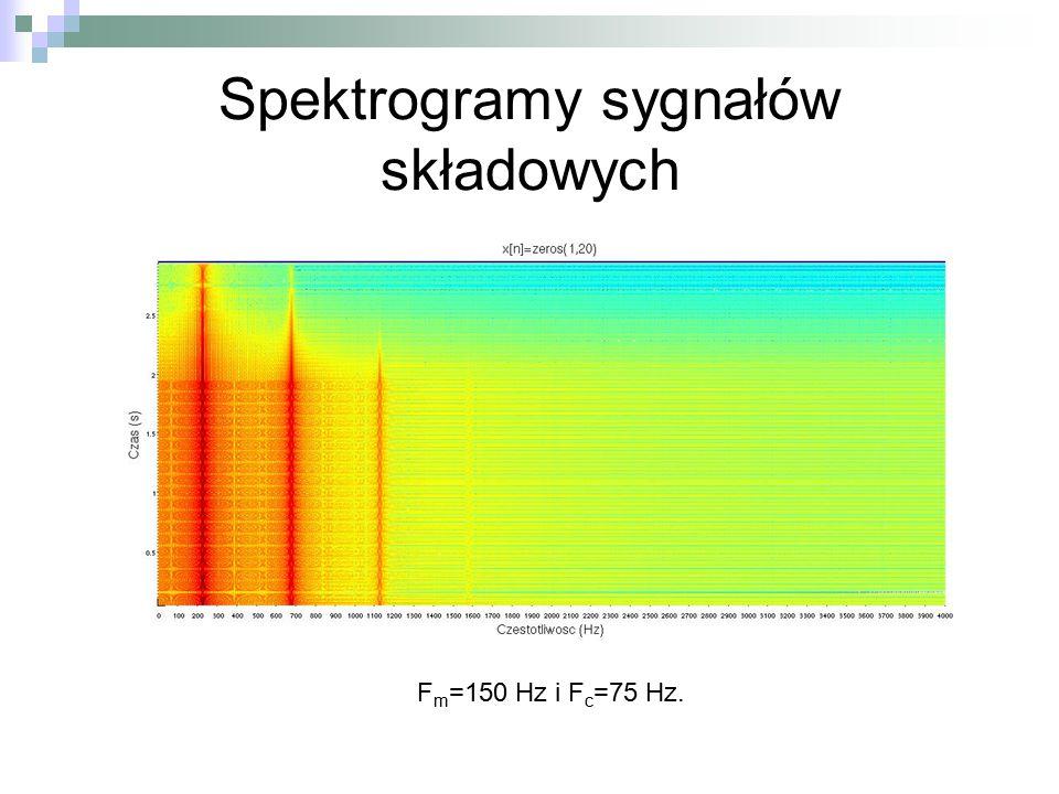 Spektrogramy sygnałów składowych F m =150 Hz i F c =75 Hz.