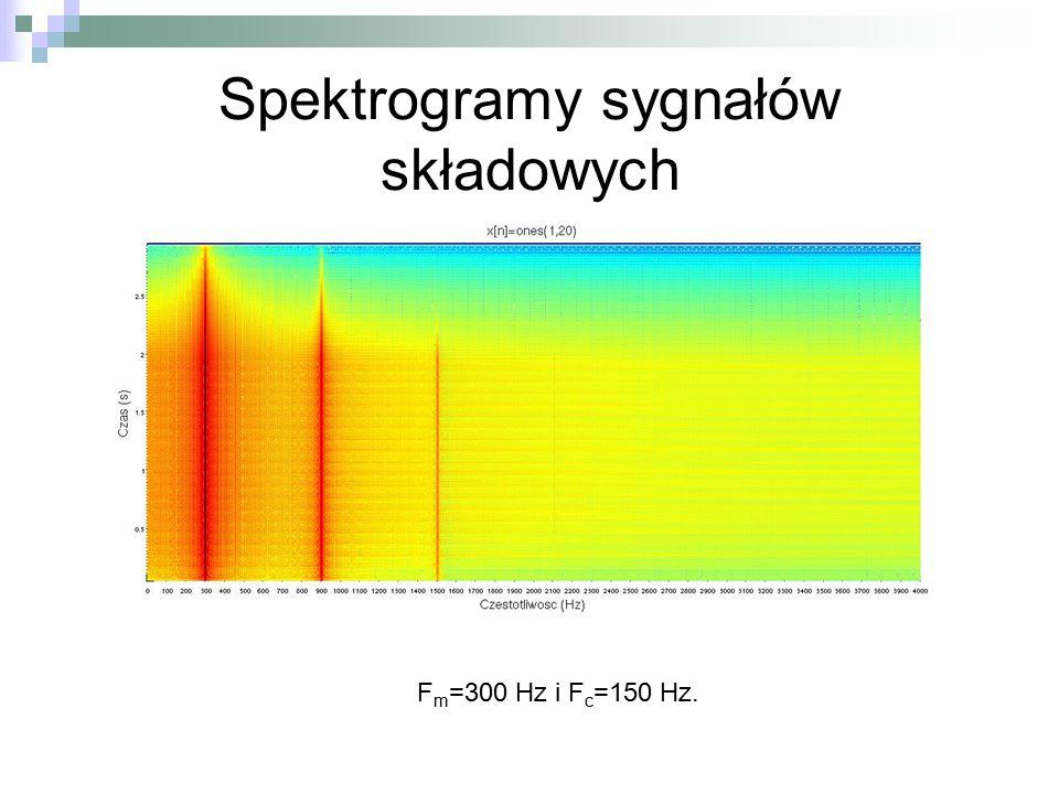 Spektrogramy sygnałów składowych F m =300 Hz i F c =150 Hz.
