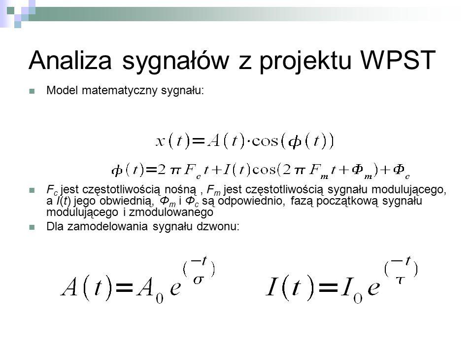 Analiza sygnałów z projektu WPST Model matematyczny sygnału: F c jest częstotliwością nośną, F m jest częstotliwością sygnału modulującego, a I(t) jeg