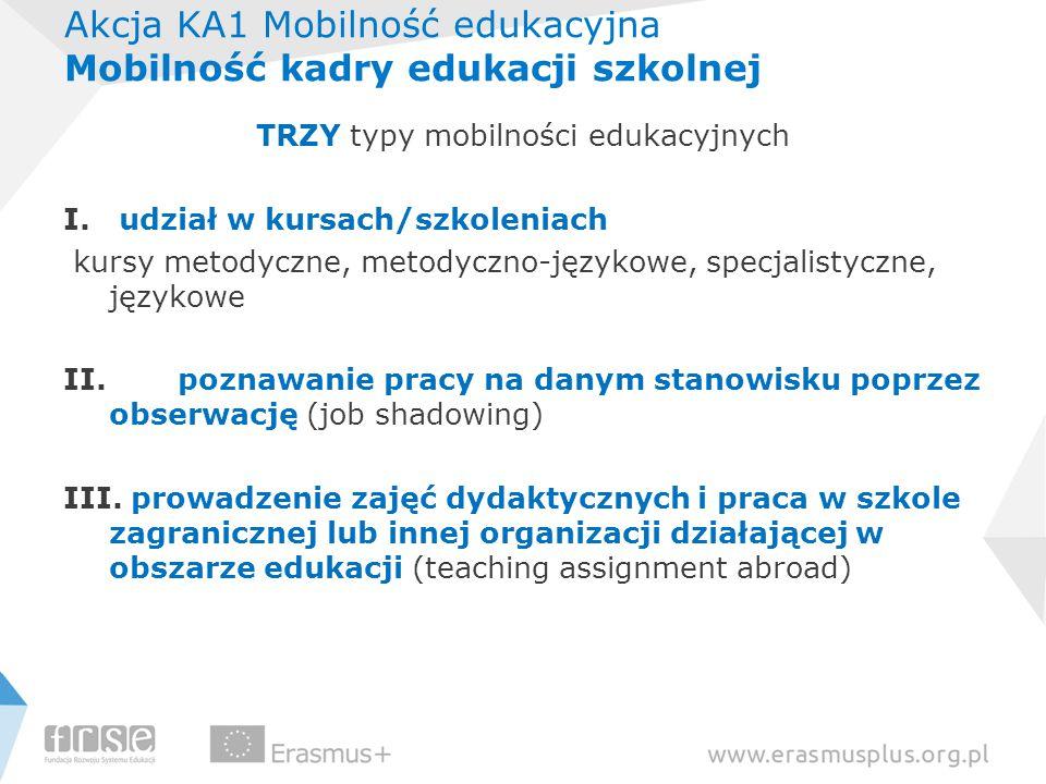 Akcja KA1 Mobilność edukacyjna Mobilność kadry edukacji szkolnej TRZY typy mobilności edukacyjnych I. udział w kursach/szkoleniach kursy metodyczne, m