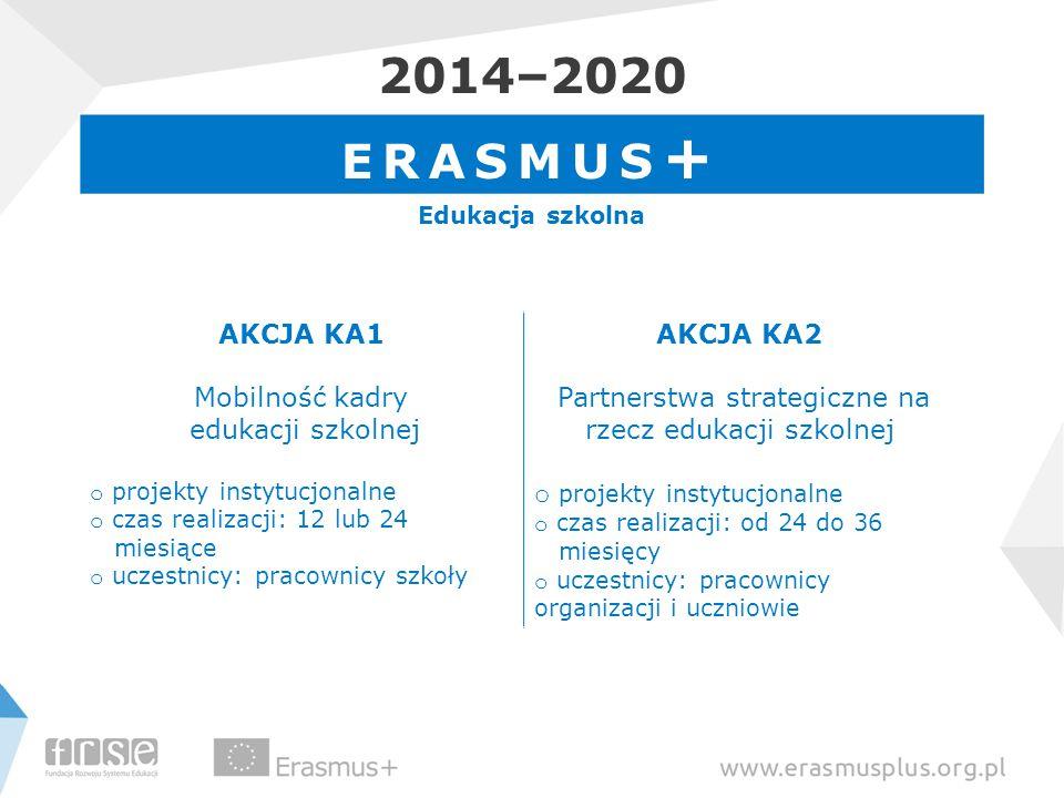 2014–2020 ERASMUS + Edukacja szkolna AKCJA KA1AKCJA KA2 Mobilność kadry edukacji szkolnej o projekty instytucjonalne o czas realizacji: 12 lub 24 mies