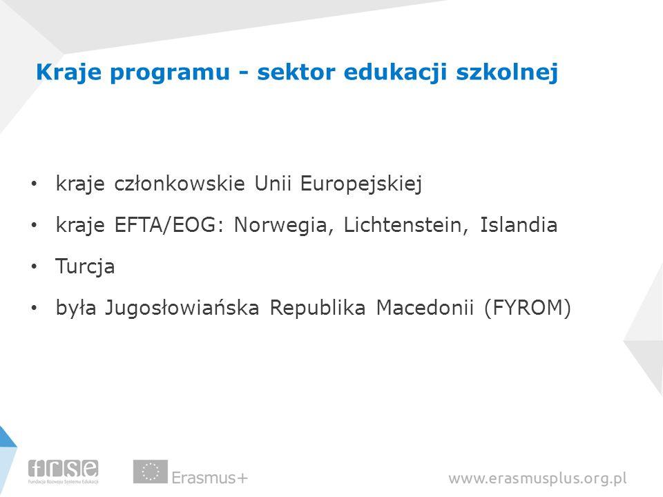 Kraje programu - sektor edukacji szkolnej kraje członkowskie Unii Europejskiej kraje EFTA/EOG: Norwegia, Lichtenstein, Islandia Turcja była Jugosłowia
