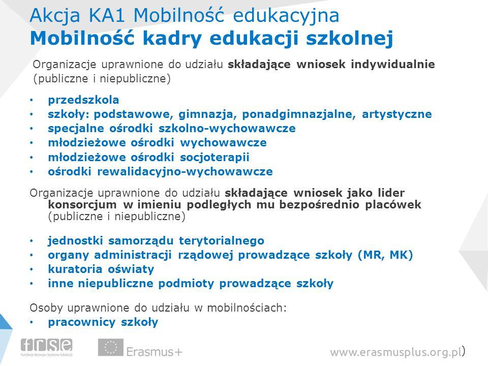 Akcja KA1 Mobilność edukacyjna Mobilność kadry edukacji szkolnej Organizacje uprawnione do udziału składające wniosek indywidualnie (publiczne i niepu