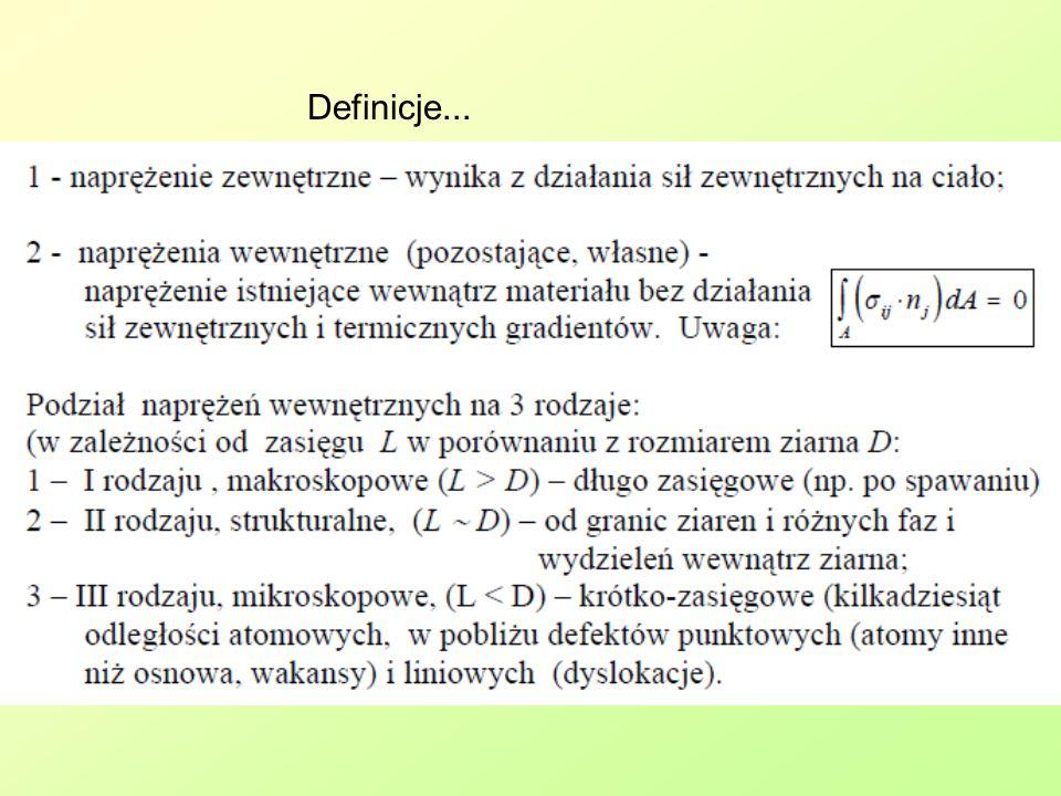 Definicje...