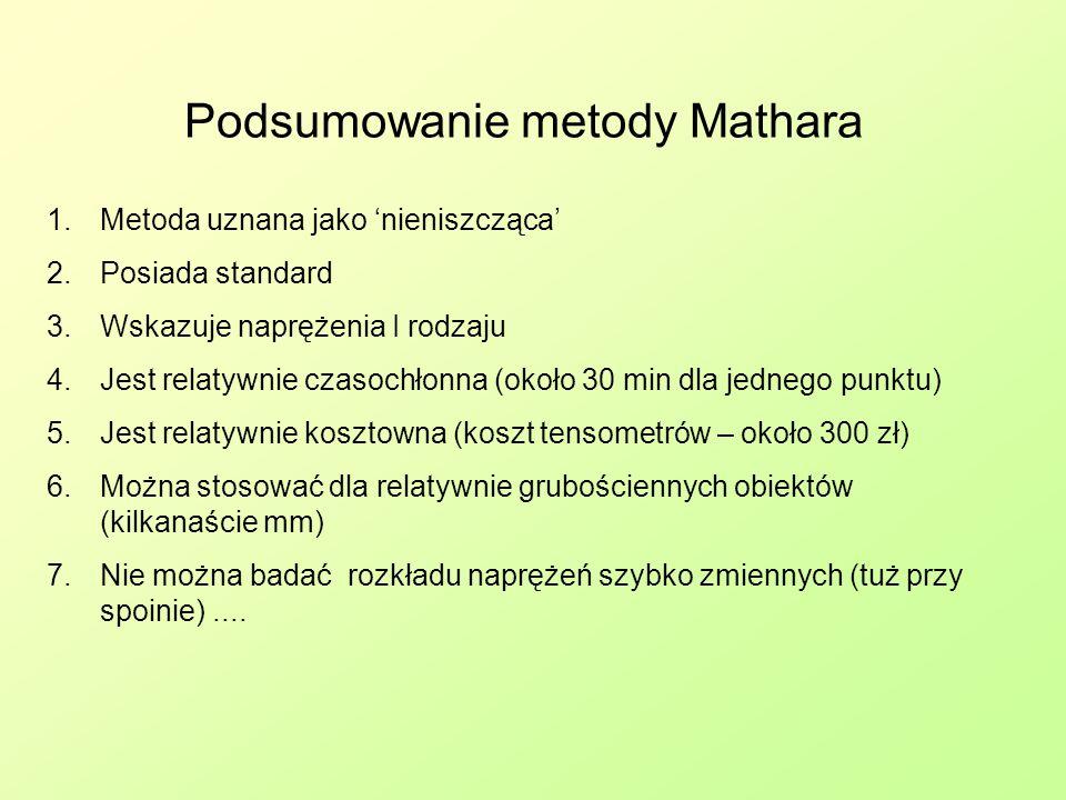 Podsumowanie metody Mathara 1.Metoda uznana jako 'nieniszcząca' 2.Posiada standard 3.Wskazuje naprężenia I rodzaju 4.Jest relatywnie czasochłonna (oko