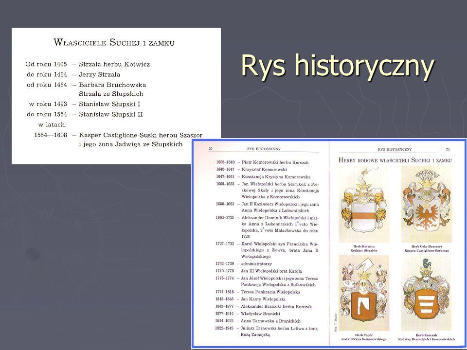 Sucha Beskidzka – miasta partnerskie ► Frombork z Polski ► Jászberény z Węgier ► Ceriale z Włoch ► BIBLIOGRAFIA: ► www.
