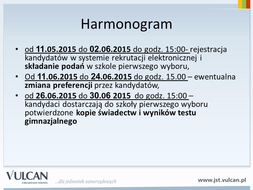 Harmonogram od 11.05.2015 do 02.0 6.2015 do godz. 15:00- rejestracja kandydatów w systemie rekrutacji elektronicznej i składanie podań w szkole pierws