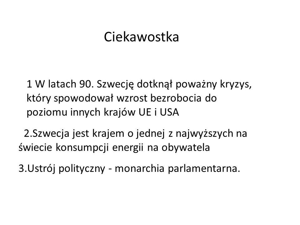Linki do stron:https://www.google.pl/search?newwindow=1&biw=1280 &bih=641&tbm=isch&sa=1&q=god%C5%82o+szwecji&oq=god% C5%82o+szwecji&gs_l=img.3..0j0i5i30.115266.132775.0.133958.21.20.0.1.1.0.158.1694.18j1.19.0.msedr...0...1c.1.64.img..1.20.1 694.iktxZjsUy4s.