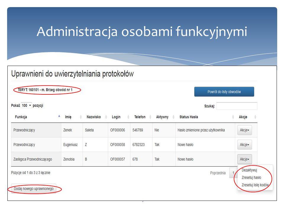 Administracja osobami funkcyjnymi 13