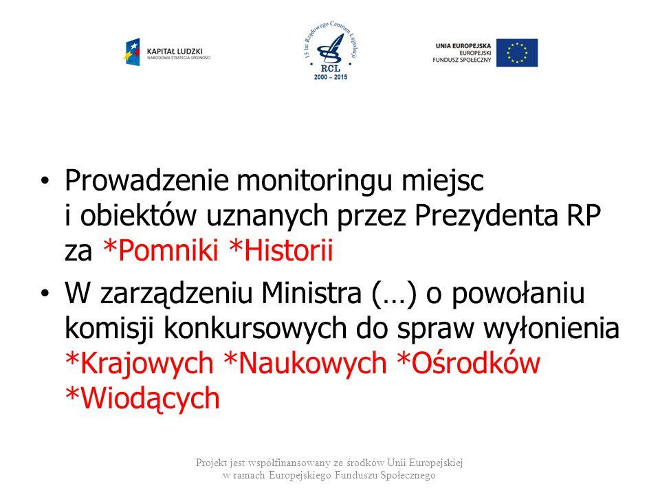Prowadzenie monitoringu miejsc i obiektów uznanych przez Prezydenta RP za *Pomniki *Historii W zarządzeniu Ministra (…) o powołaniu komisji konkursowy
