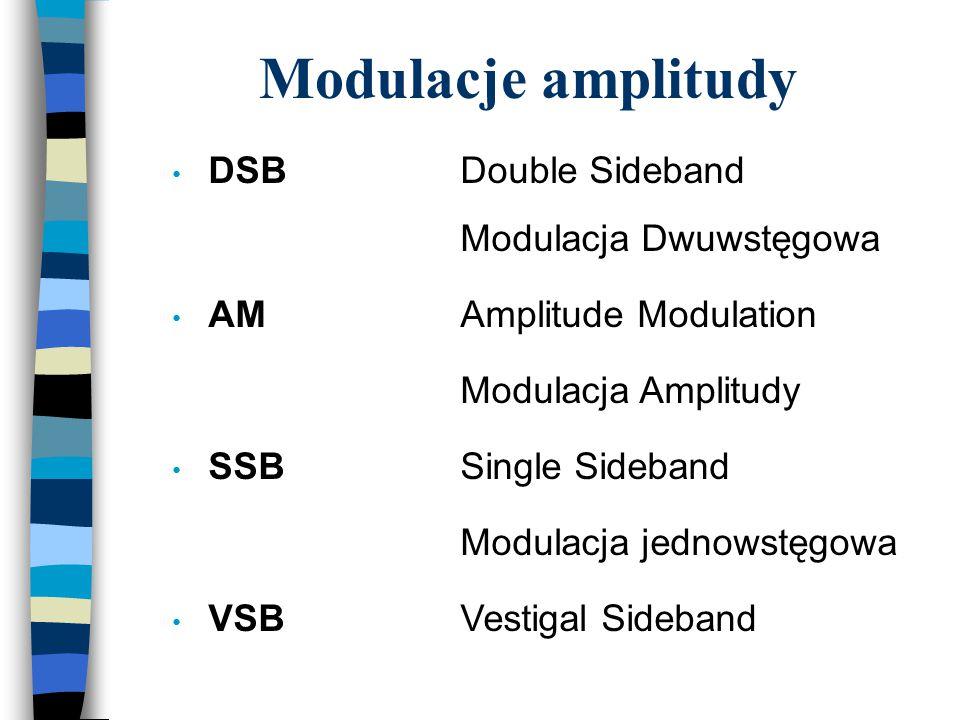 Modulacje amplitudy DSBDouble Sideband Modulacja Dwuwstęgowa AMAmplitude Modulation Modulacja Amplitudy SSBSingle Sideband Modulacja jednowstęgowa VSBVestigal Sideband