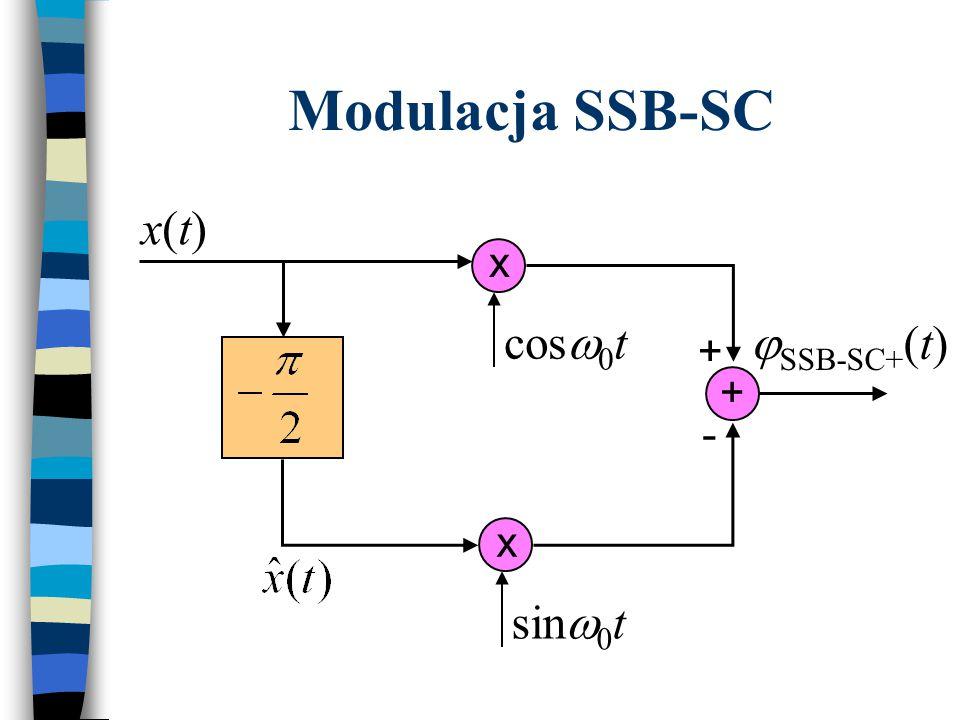 x x + x(t)x(t) cos  0 t sin  0 t  SSB-SC+ (t) - +