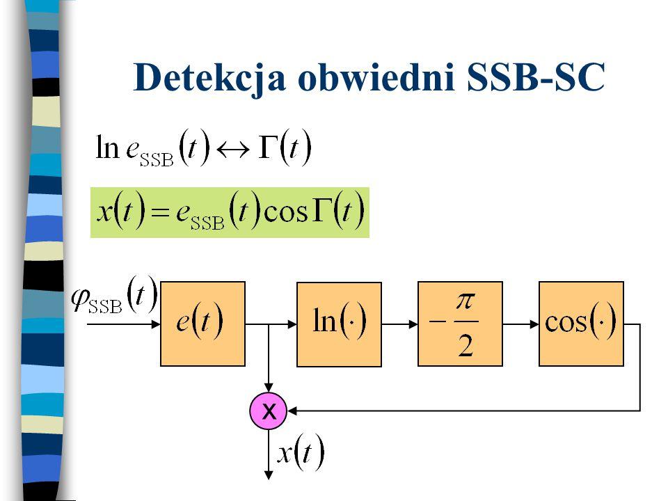 Detekcja obwiedni SSB-SC x