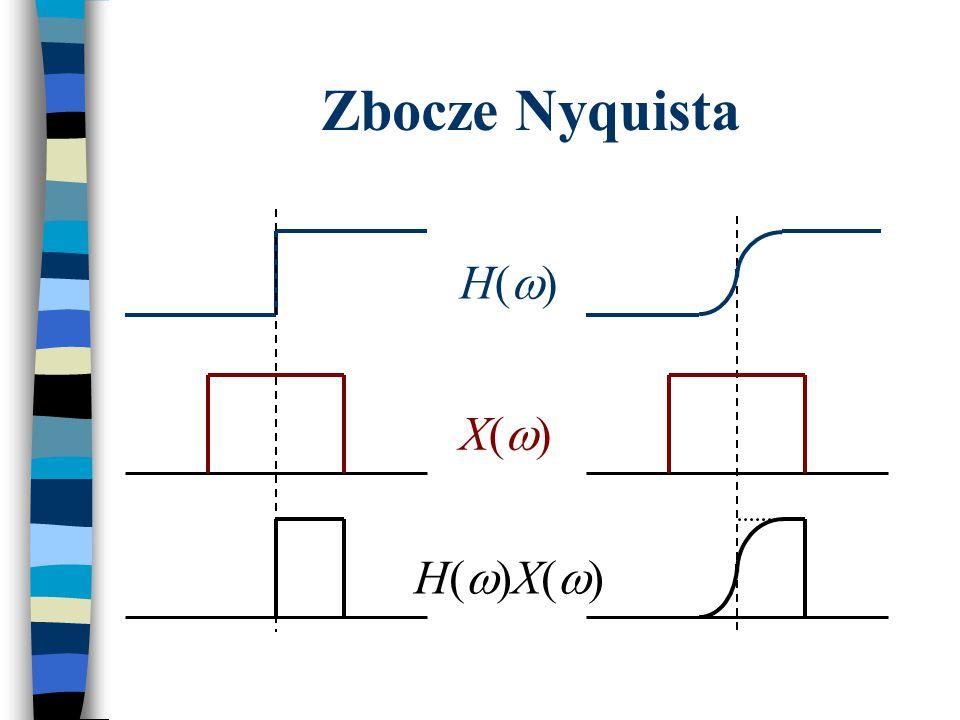 Zbocze Nyquista X()X() H()H() H()X()H()X()