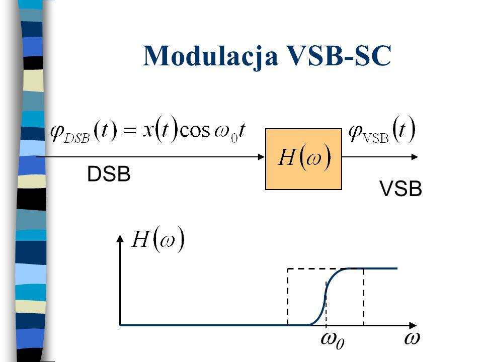 Modulacja VSB-SC DSB VSB  