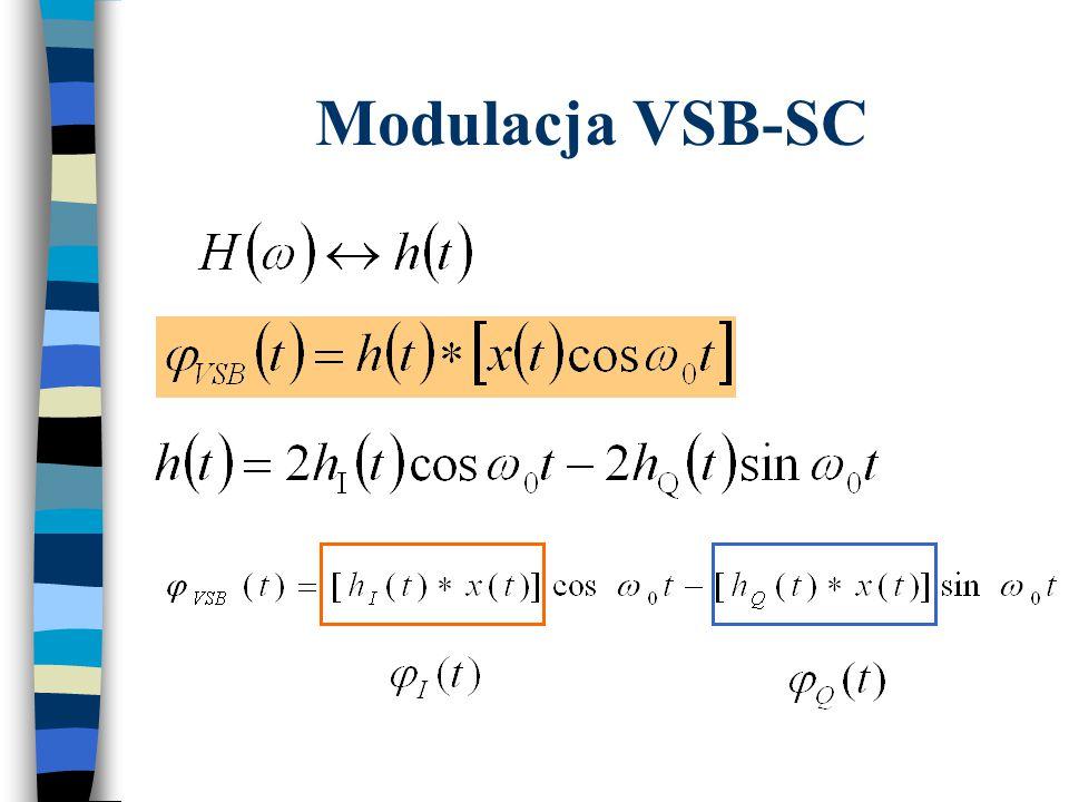 Modulacja VSB-SC