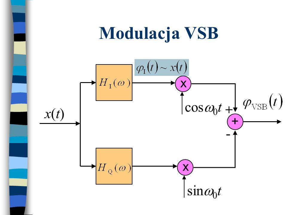 Modulacja VSB x x + x(t)x(t) cos  0 t sin  0 t - +