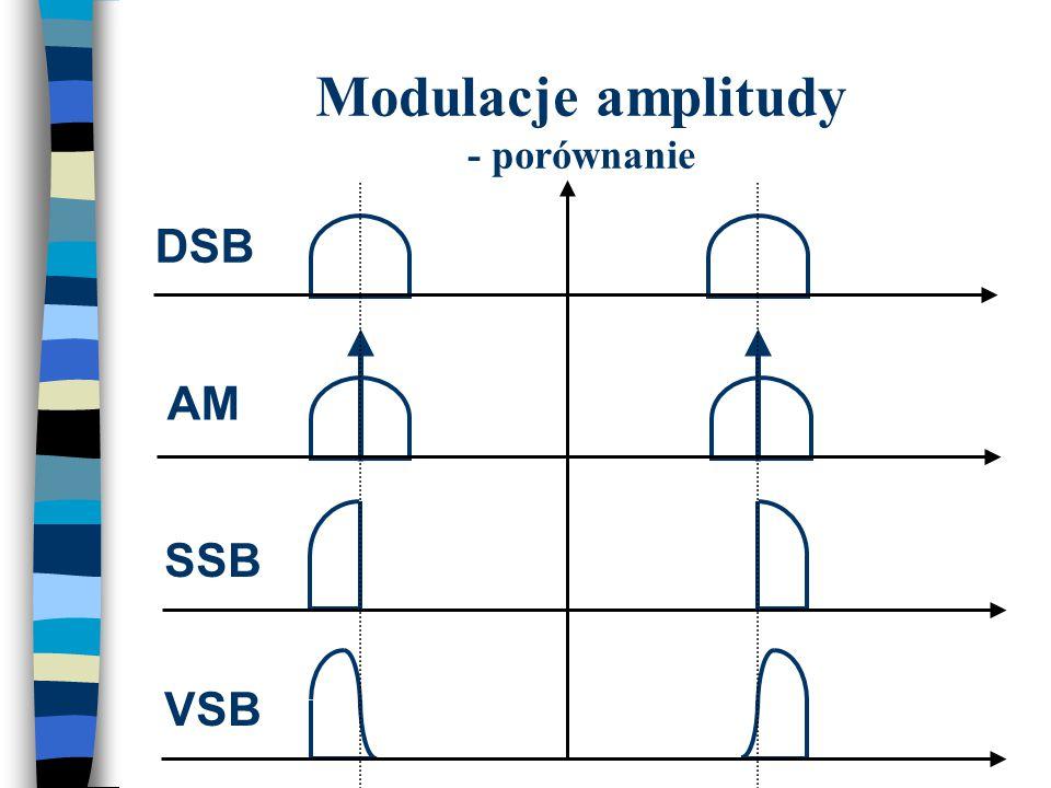 Modulacje amplitudy - porównanie DSB AM SSB VSB