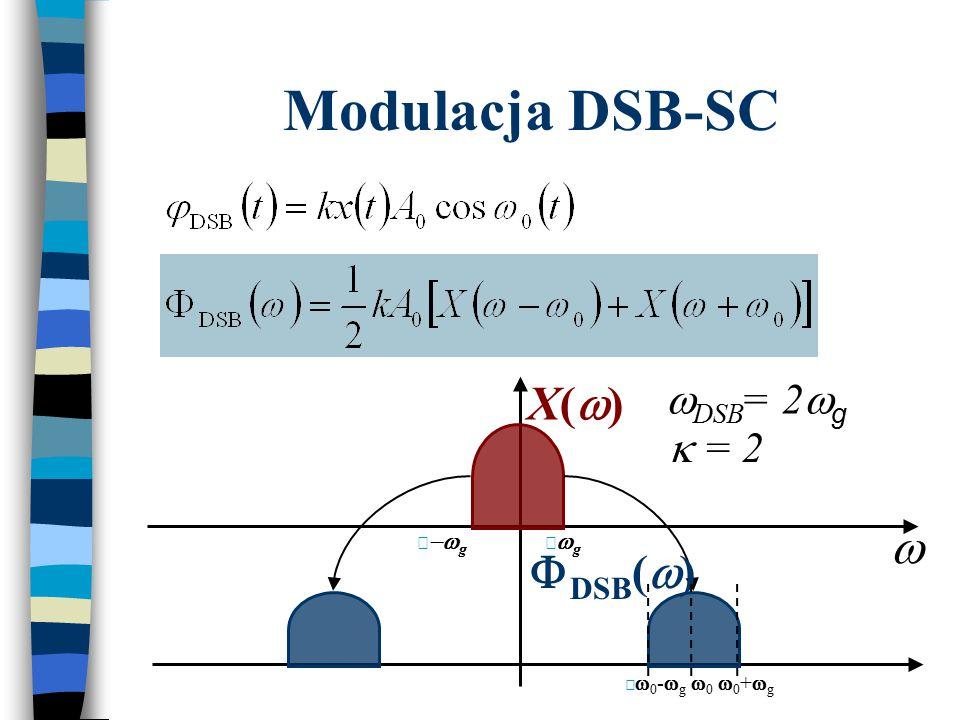 Detekcja DSB-SC 2 możliwości detekcji: Detekcja obwiedni Detekcja koherentna (synchroniczna)