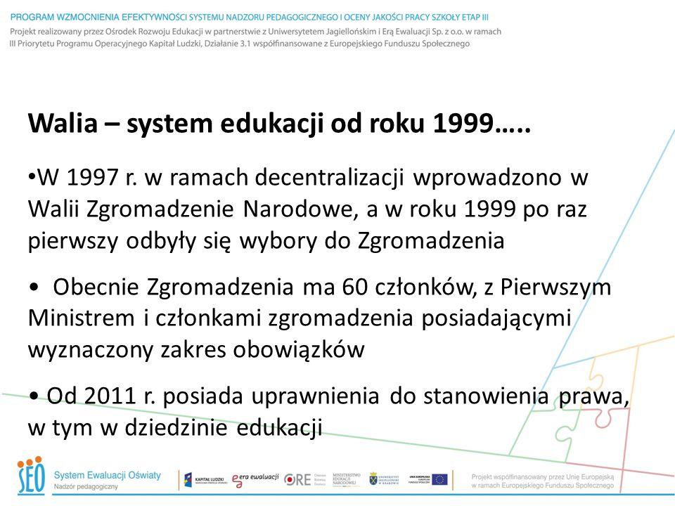 Walia – system edukacji od roku 1999…..W 1997 r.