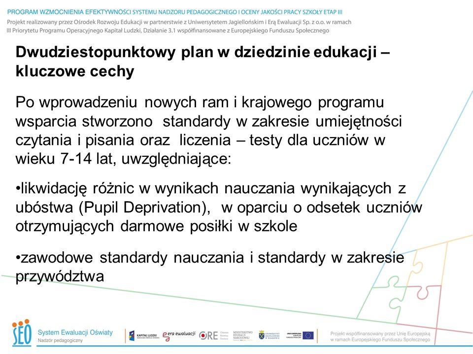 Model kategoryzacji szkół, 2014 r.