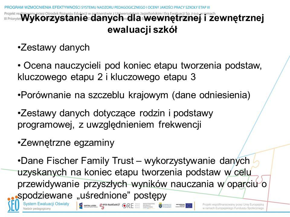 """Wykorzystanie danych dla wewnętrznej i zewnętrznej ewaluacji szkół Zestawy danych Ocena nauczycieli pod koniec etapu tworzenia podstaw, kluczowego etapu 2 i kluczowego etapu 3 Porównanie na szczeblu krajowym (dane odniesienia) Zestawy danych dotyczące rodzin i podstawy programowej, z uwzględnieniem frekwencji Zewnętrzne egzaminy Dane Fischer Family Trust – wykorzystywanie danych uzyskanych na koniec etapu tworzenia podstaw w celu przewidywanie przyszłych wyników nauczania w oparciu o spodziewane """"uśrednione postępy"""