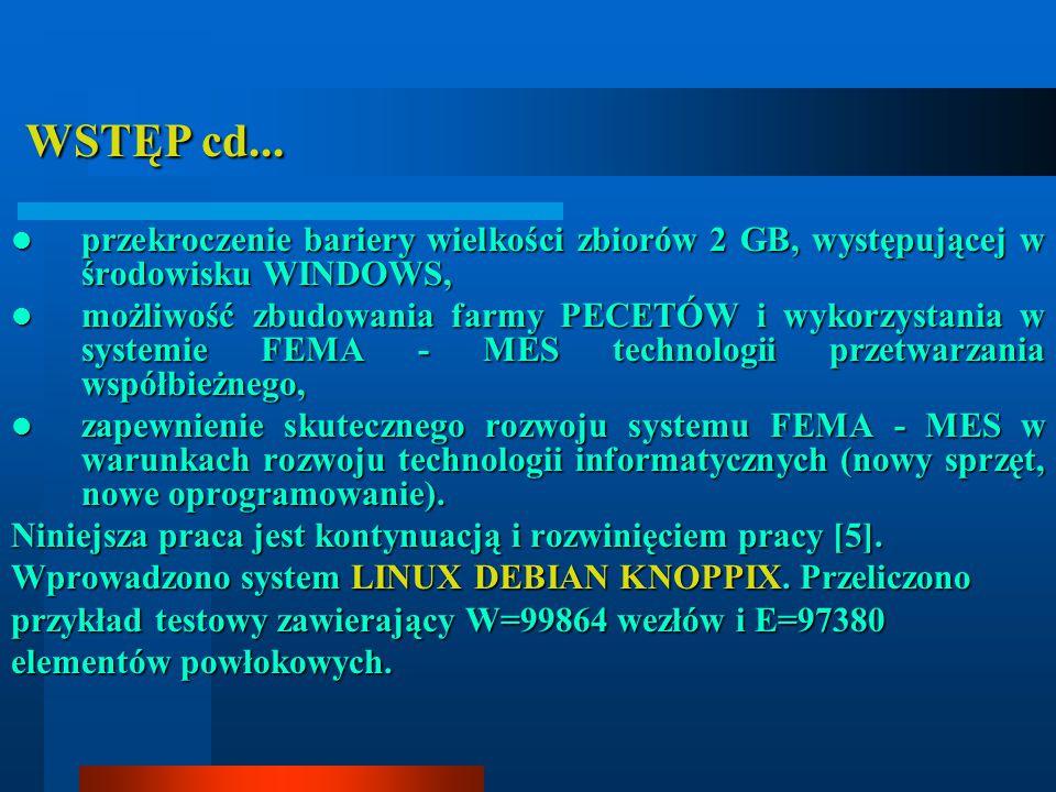 WSTĘP cd... WSTĘP cd... przekroczenie bariery wielkości zbiorów 2 GB, występującej w środowisku WINDOWS, przekroczenie bariery wielkości zbiorów 2 GB,