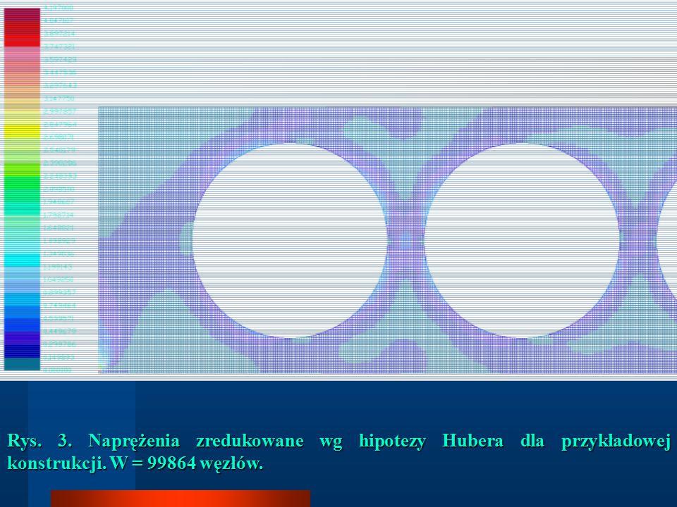 Rys. 3. Naprężenia zredukowane wg hipotezy Hubera dla przykładowej konstrukcji. W = 99864 węzłów.