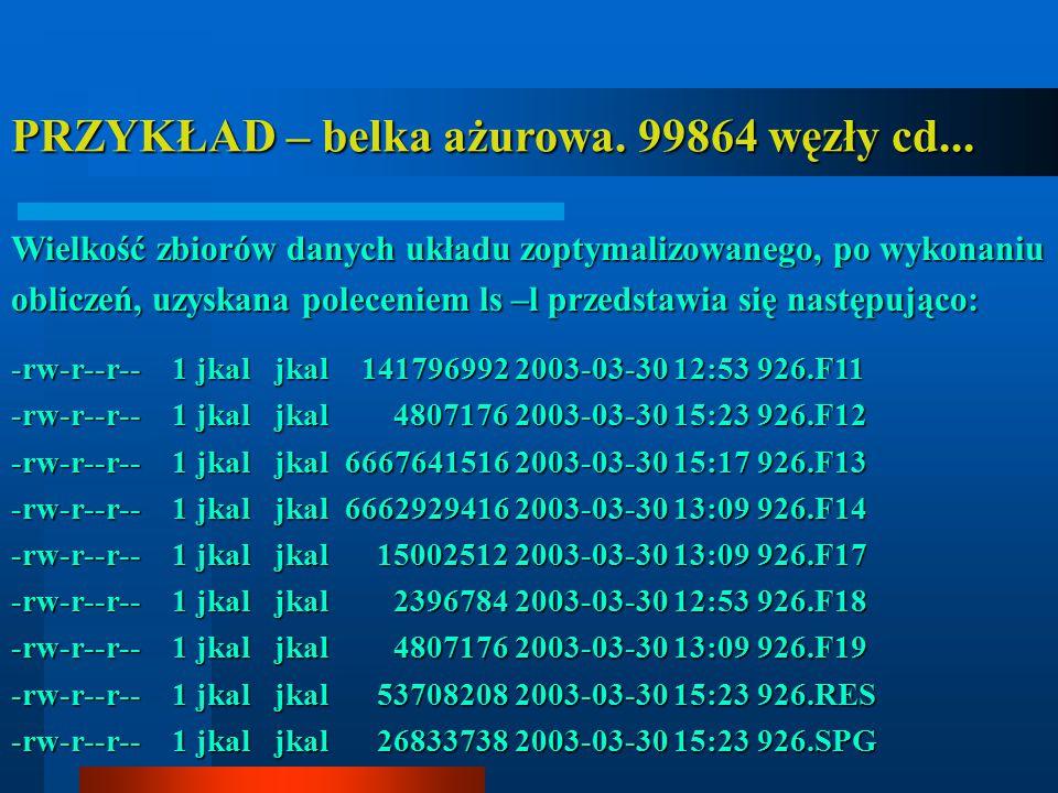 PRZYKŁAD – belka ażurowa. 99864 węzły cd... Wielkość zbiorów danych układu zoptymalizowanego, po wykonaniu obliczeń, uzyskana poleceniem ls –l przedst