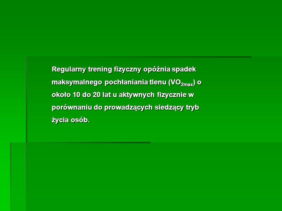 Regularny trening fizyczny opóźnia spadek maksymalnego pochłaniania tlenu (VO 2max ) o około 10 do 20 lat u aktywnych fizycznie w porównaniu do prowad