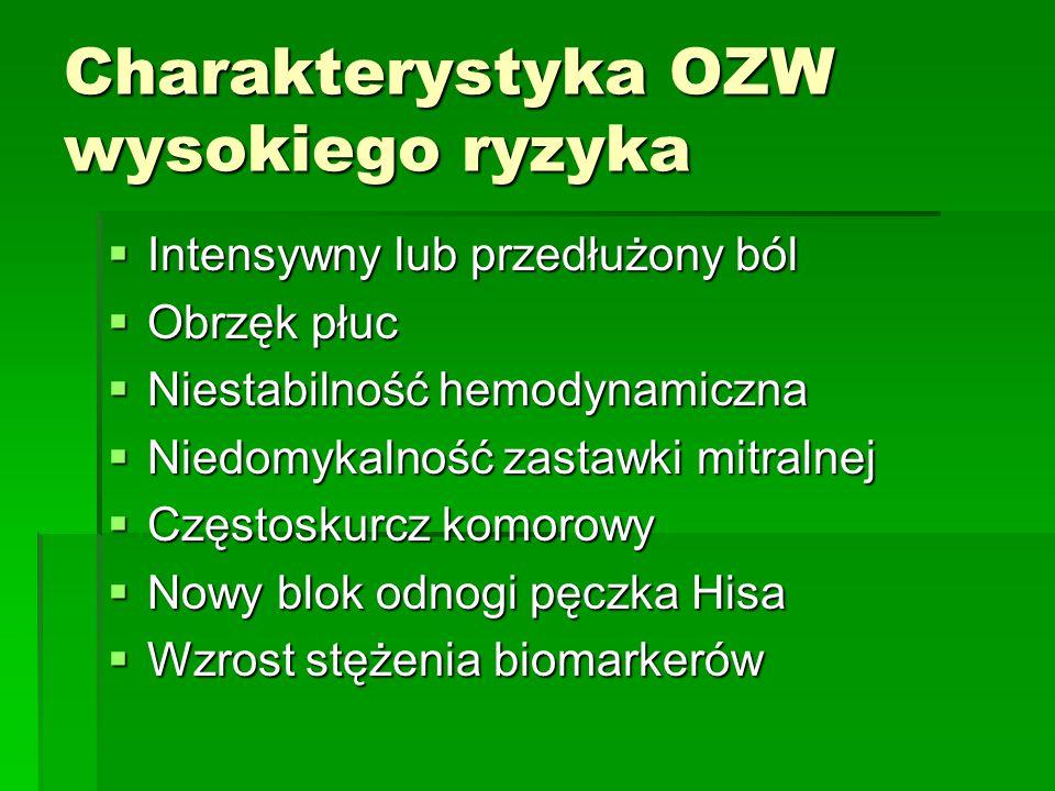 Charakterystyka OZW wysokiego ryzyka  Intensywny lub przedłużony ból  Obrzęk płuc  Niestabilność hemodynamiczna  Niedomykalność zastawki mitralnej