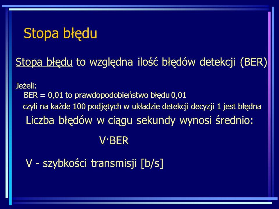 Stopa błędu Stopa błędu to względna ilość błędów detekcji (BER) Jeżeli: BER = 0,01 to prawdopodobieństwo błędu 0,01 czyli na każde 100 podjętych w układzie detekcji decyzji 1 jest błędna Liczba błędów w ciągu sekundy wynosi średnio: V·BER V - szybkości transmisji [b/s]