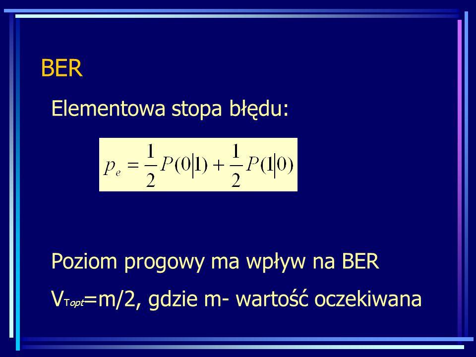 BER Elementowa stopa błędu: Poziom progowy ma wpływ na BER V Topt =m/2, gdzie m- wartość oczekiwana