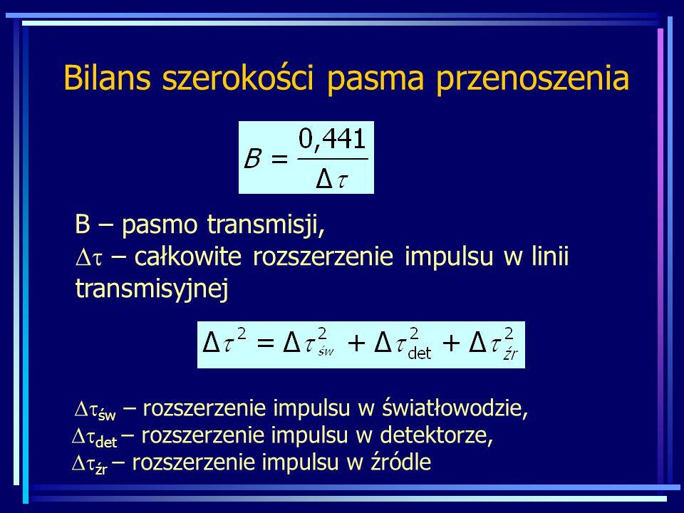 Bilans szerokości pasma przenoszenia B – pasmo transmisji,  – całkowite rozszerzenie impulsu w linii transmisyjnej  św – rozszerzenie impulsu w światłowodzie,  det – rozszerzenie impulsu w detektorze,  źr – rozszerzenie impulsu w źródle