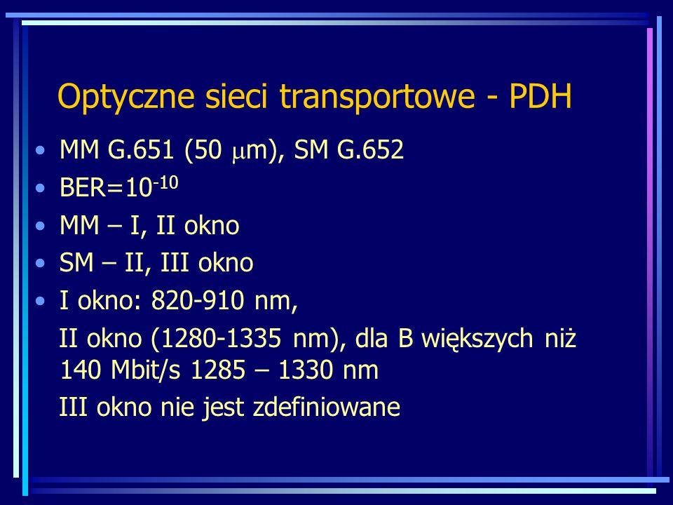 MM G.651 (50  m), SM G.652 BER=10 -10 MM – I, II okno SM – II, III okno I okno: 820-910 nm, II okno (1280-1335 nm), dla B większych niż 140 Mbit/s 1285 – 1330 nm III okno nie jest zdefiniowane Optyczne sieci transportowe - PDH
