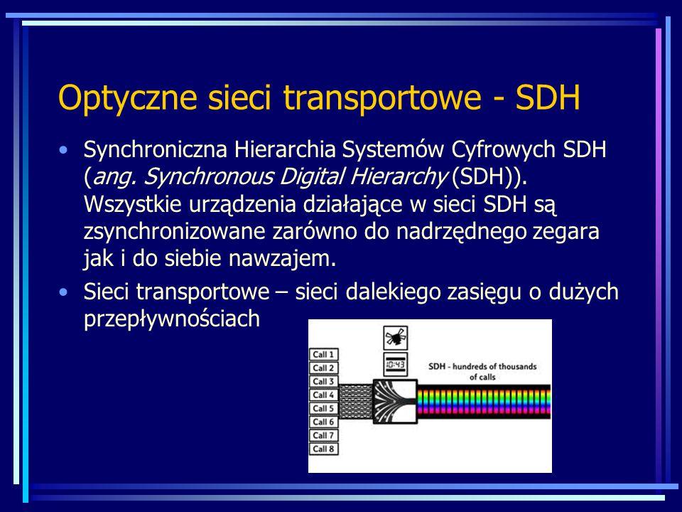 Synchroniczna Hierarchia Systemów Cyfrowych SDH (ang. Synchronous Digital Hierarchy (SDH)). Wszystkie urządzenia działające w sieci SDH są zsynchroniz