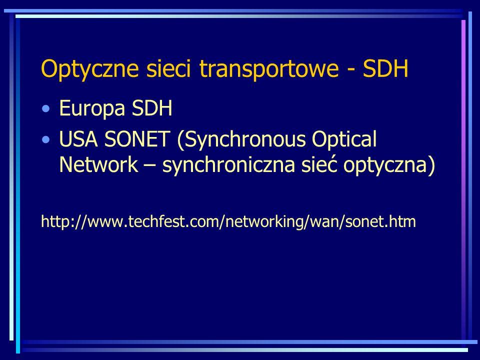 Europa SDH USA SONET (Synchronous Optical Network – synchroniczna sieć optyczna) http://www.techfest.com/networking/wan/sonet.htm Optyczne sieci transportowe - SDH