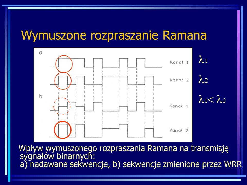 Wpływ wymuszonego rozpraszania Ramana na transmisję sygnałów binarnych: a) nadawane sekwencje, b) sekwencje zmienione przez WRR Wymuszone rozpraszanie Ramana     