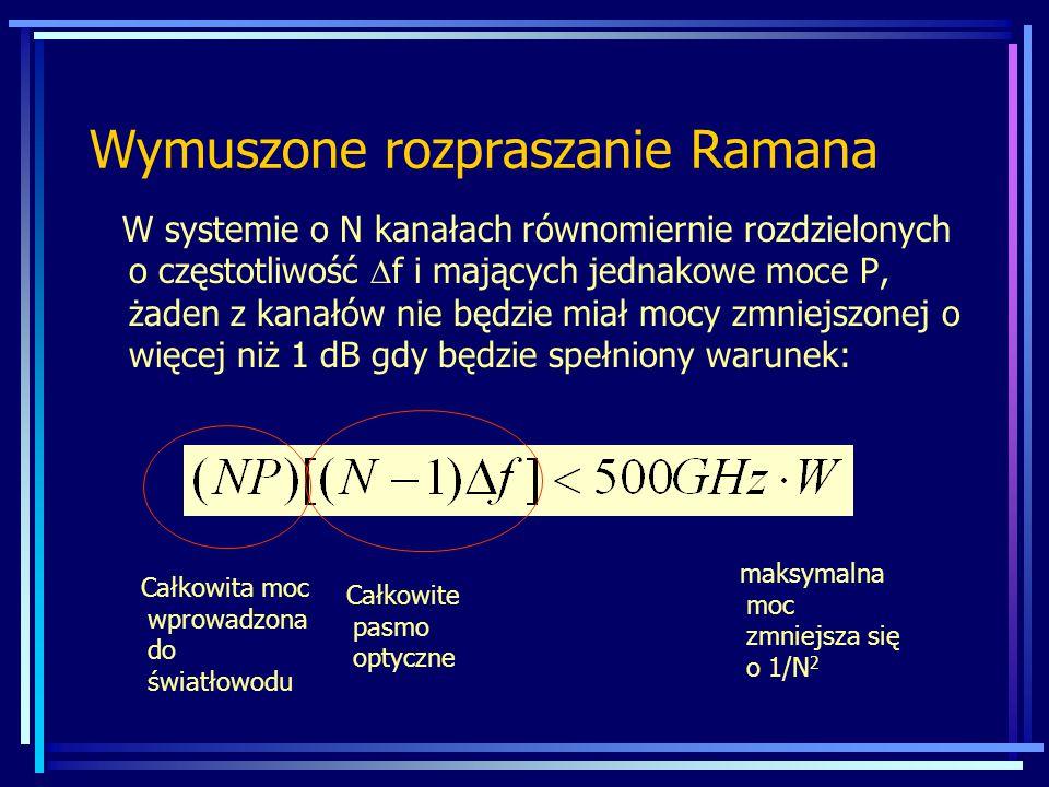 W systemie o N kanałach równomiernie rozdzielonych o częstotliwość  f i mających jednakowe moce P, żaden z kanałów nie będzie miał mocy zmniejszonej o więcej niż 1 dB gdy będzie spełniony warunek: Całkowita moc wprowadzona do światłowodu Całkowite pasmo optyczne maksymalna moc zmniejsza się o 1/N 2