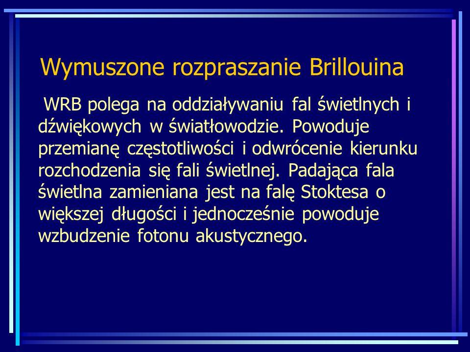 Wymuszone rozpraszanie Brillouina WRB polega na oddziaływaniu fal świetlnych i dźwiękowych w światłowodzie.
