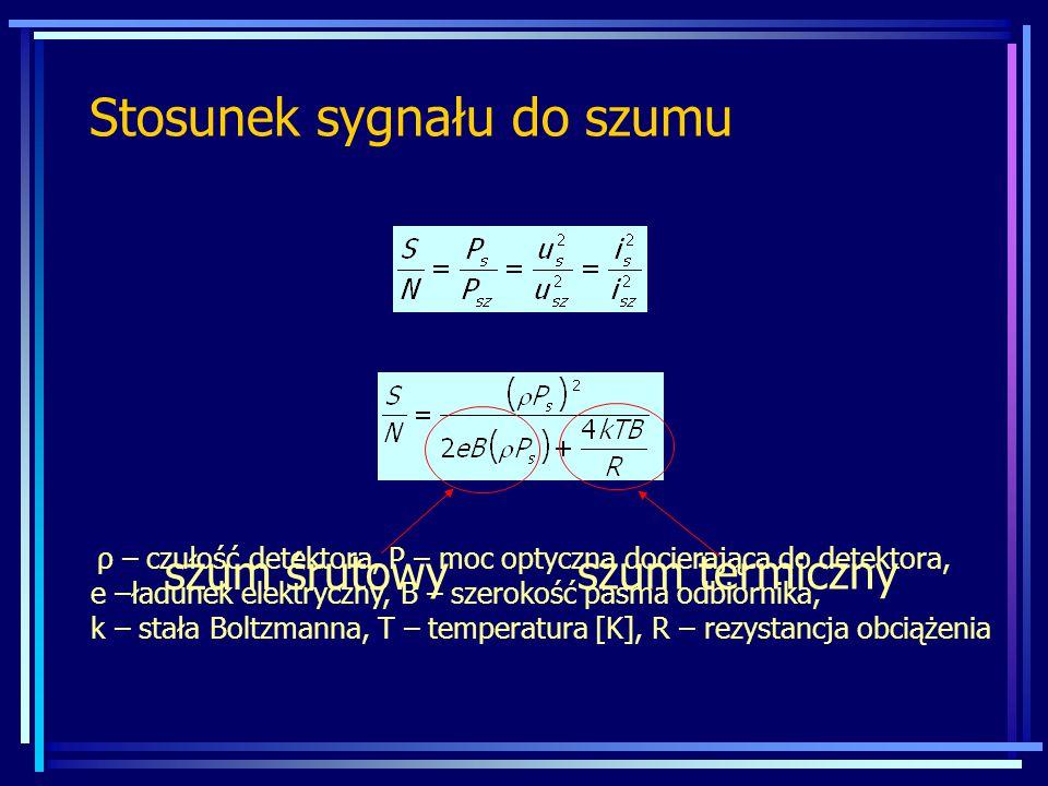 Stosunek sygnału do szumu szum śrutowy szum termiczny ρ – czułość detektora, P – moc optyczna docierająca do detektora, e –ładunek elektryczny, B – szerokość pasma odbiornika, k – stała Boltzmanna, T – temperatura [K], R – rezystancja obciążenia