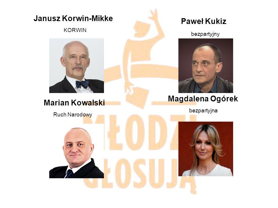 Janusz Korwin-Mikke KORWIN Marian Kowalski Ruch Narodowy Paweł Kukiz bezpartyjny Magdalena Ogórek bezpartyjna