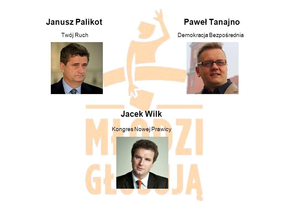 Janusz Palikot Twój Ruch Paweł Tanajno Demokracja Bezpośrednia Jacek Wilk Kongres Nowej Prawicy