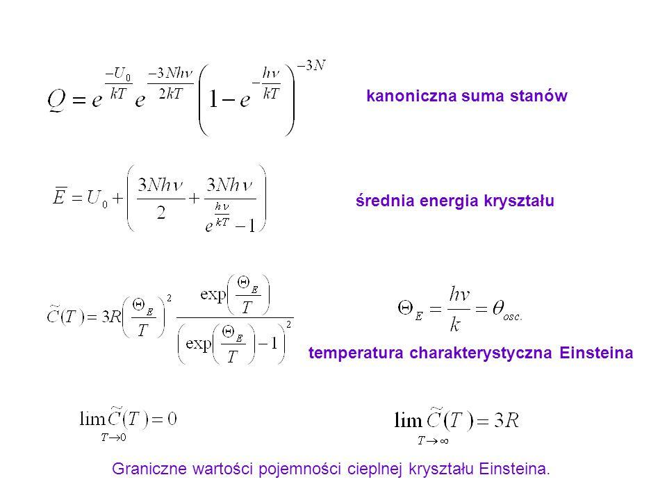 temperatura charakterystyczna Einsteina kanoniczna suma stanów średnia energia kryształu Graniczne wartości pojemności cieplnej kryształu Einsteina.