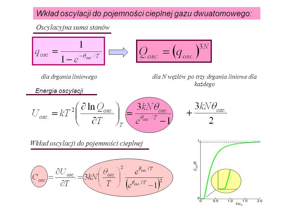 Wkład oscylacji do pojemności cieplnej gazu dwuatomowego: Oscylacyjna suma stanów dla drgania liniowegodla N węzłów po trzy drgania liniowe dla każdeg