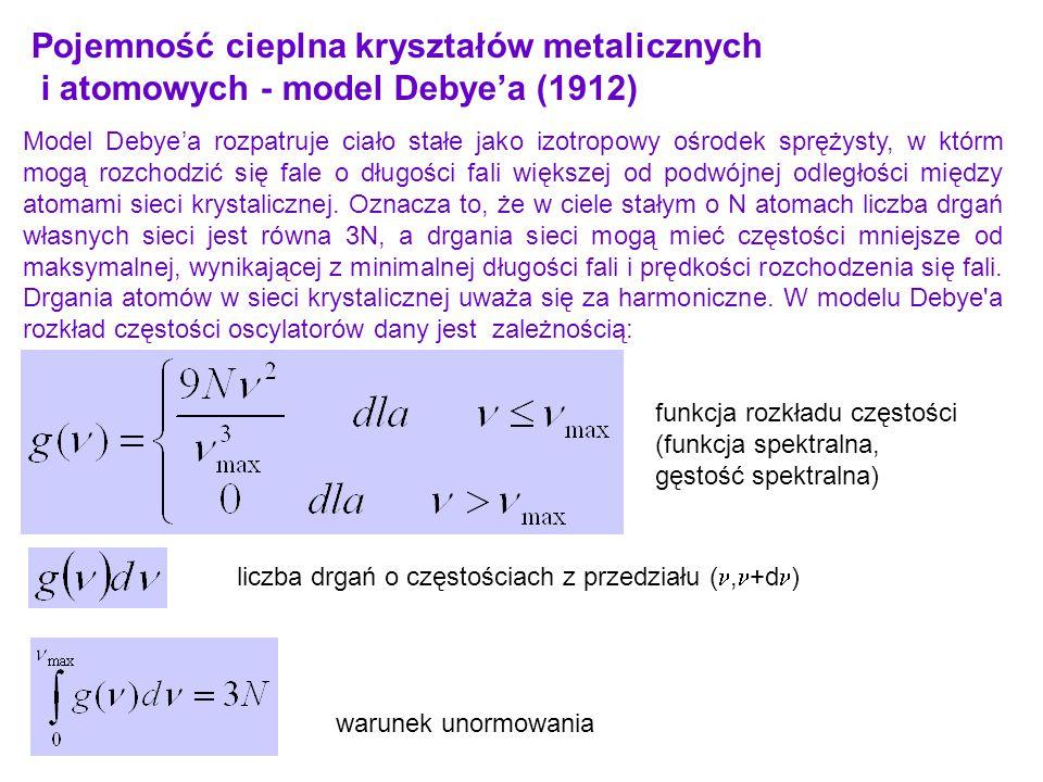 Pojemność cieplna kryształów metalicznych i atomowych - model Debye'a (1912) liczba drgań o częstościach z przedziału (, +d ) funkcja rozkładu częstoś