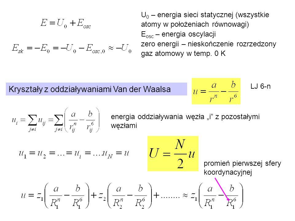 U 0 – energia sieci statycznej (wszystkie atomy w położeniach równowagi) E osc – energia oscylacji zero energii – nieskończenie rozrzedzony gaz atomow